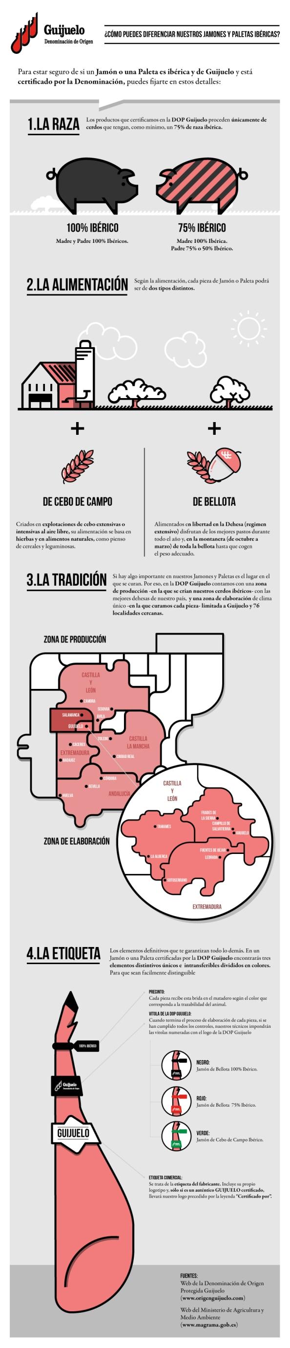 guijuelo-infografia-jamon-v14